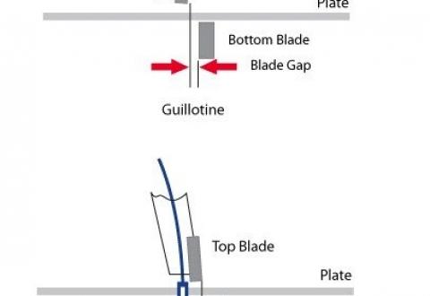 Máy cắt thủy lực – Phương pháp điều chỉnh khe hở dao