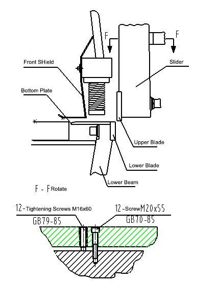 Máy cắt thủy lực